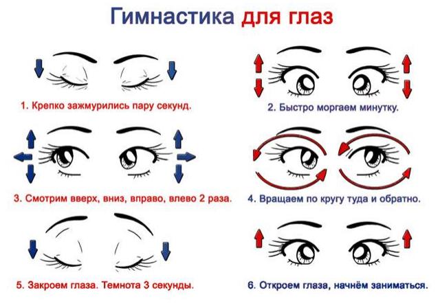 Лучшие упражнения для глаз при глаукоме