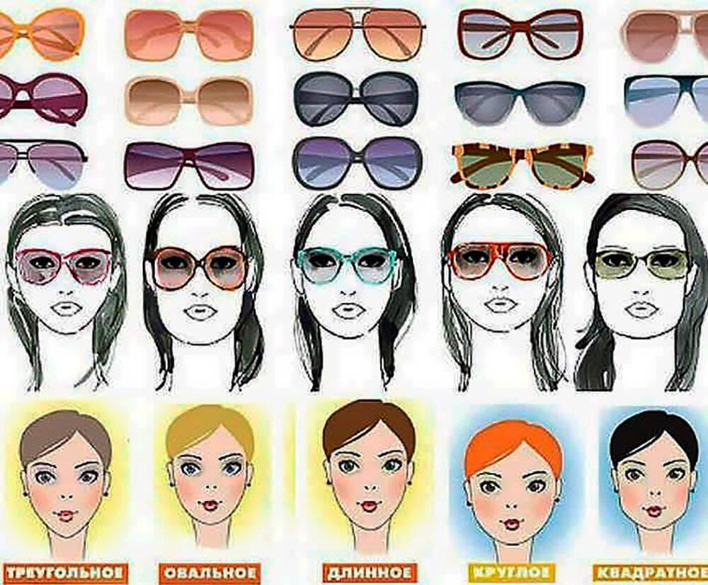 Как выбрать солнцезащитные очки по сезону и форме лица