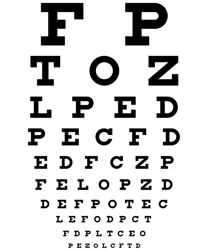 Таблицы для проверки зрения – виды и особенности, как распечатать.
