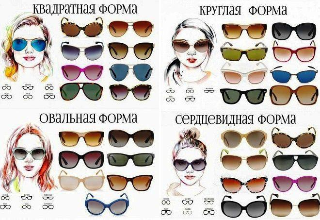 Как подобрать солнцезащитные очки по типу лица - лайфхакер
