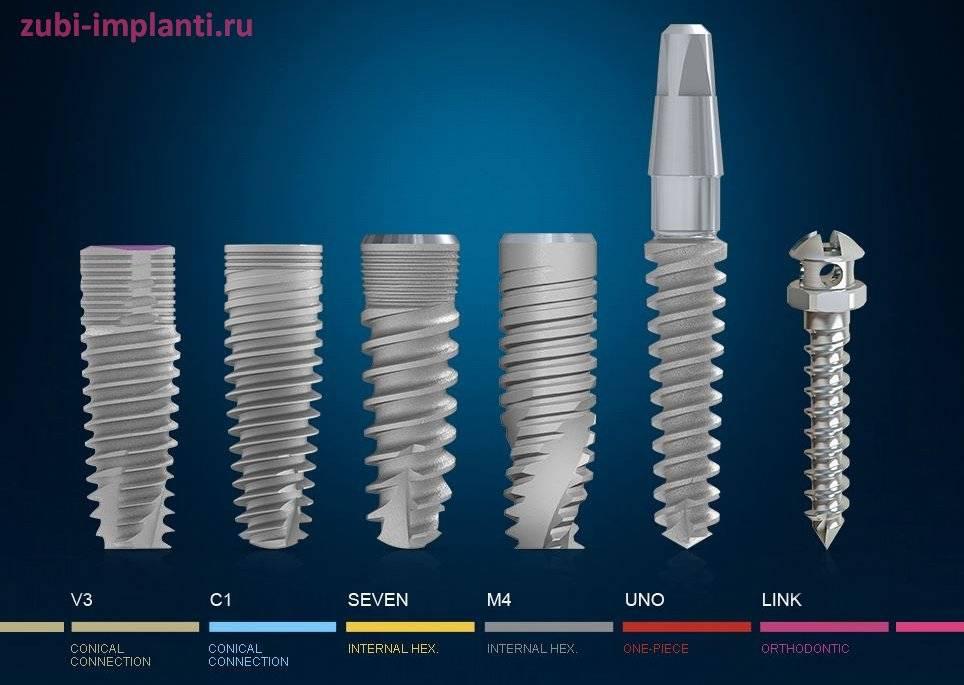 Astra tech импланты: виды, технологические особенности, гарантийные обязательства