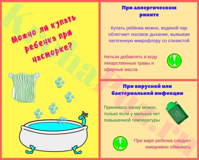 Баня при конъюнктивите: можно ли туда ходить, а также купаться или мыть голову в ванной и принимать душ при заболевании, ходить в бассейн
