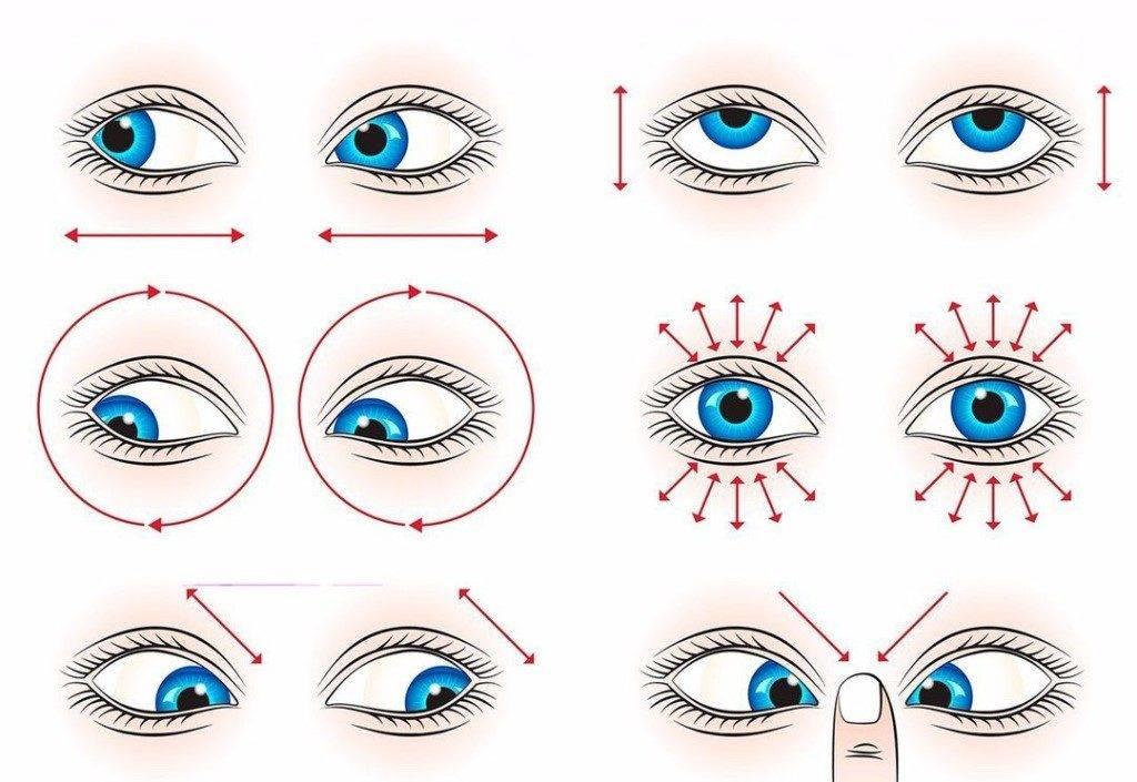 Устали глаза от компьютера? – упражнения от усталости глаз