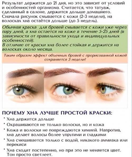 Перманентный макияж бровей. уход после процедуры, заживляющие препараты, что можно, что нельзя