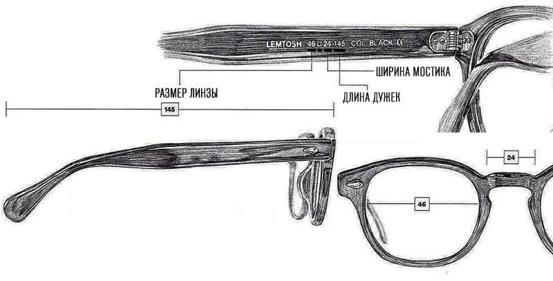 Все о солнцезащитных очках: виды, модели, тренды – obliqo
