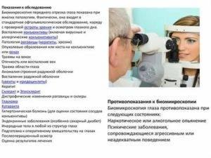 Циклоскопия глаза