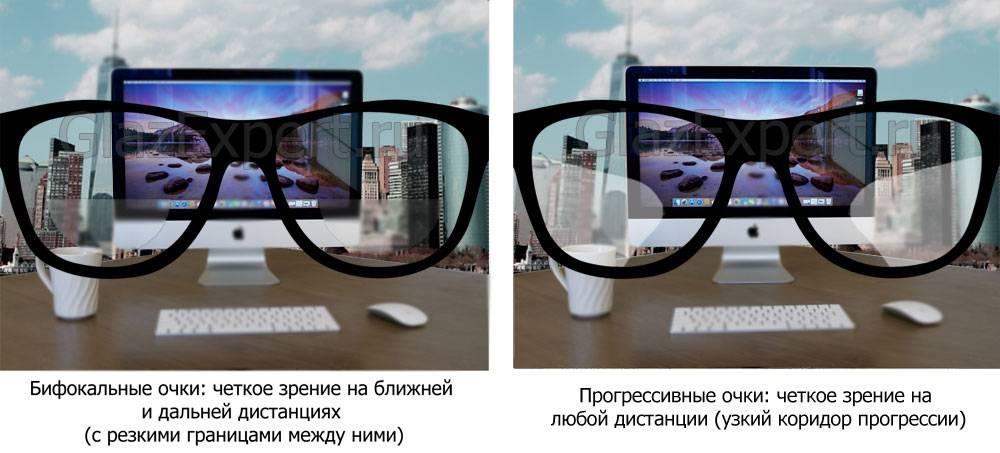 Прогрессивные линзы аддидация таблица | глазной.ру
