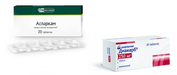 Как применять диакарб в таблетках: показания и противопоказания, инструкция по применению, цена и отзывы