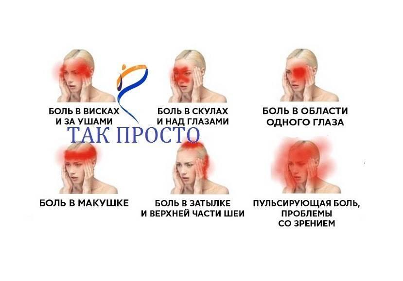 Болят виски и глаза: какое давление при боли и головокружении?