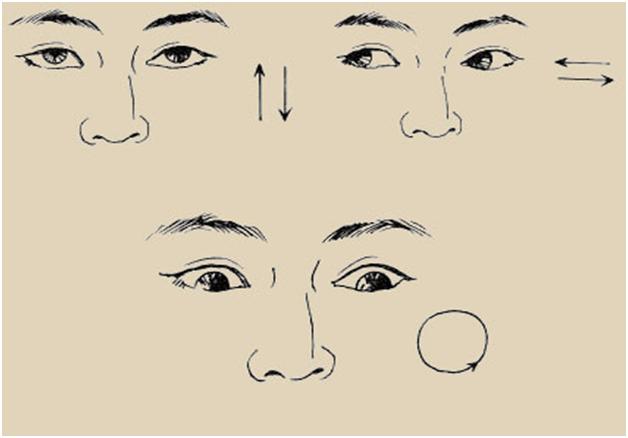 Гимнастика для глаз при косоглазии: список упражнений oculistic.ru гимнастика для глаз при косоглазии: список упражнений