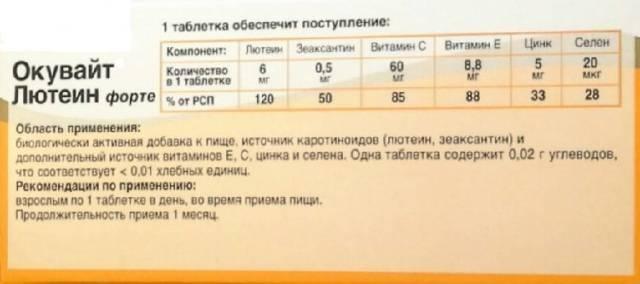 Окувайт лютеин форте: инструкция по применению, цена, отзывы и аналоги - medside.ru