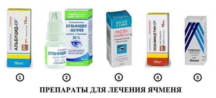 Лечение ячменя на глазу медикаментами