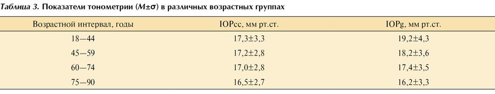Ревмопробы: что это, какие анализы входят, нормы и расшифровка