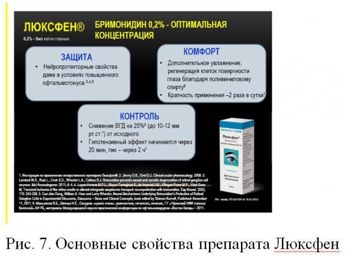 Чем заменить люксфен - мед портал tvoiamedkarta.ru