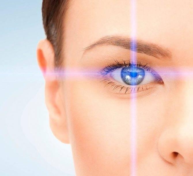 Передовая технология коррекции зрения супер ласик