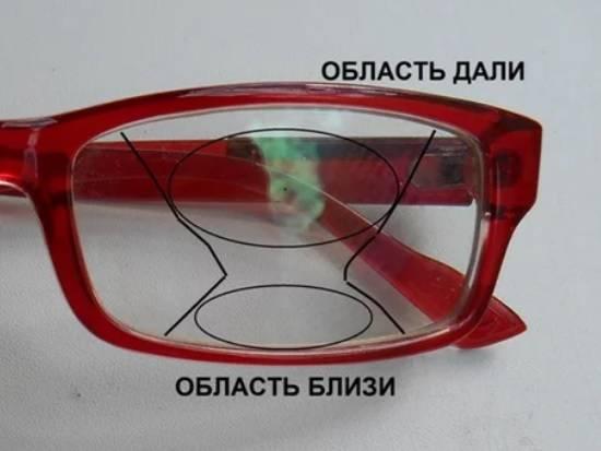 Прогрессивные очковые линзы и прогрессивные очки: стоимость, преимущество, недостатки использования