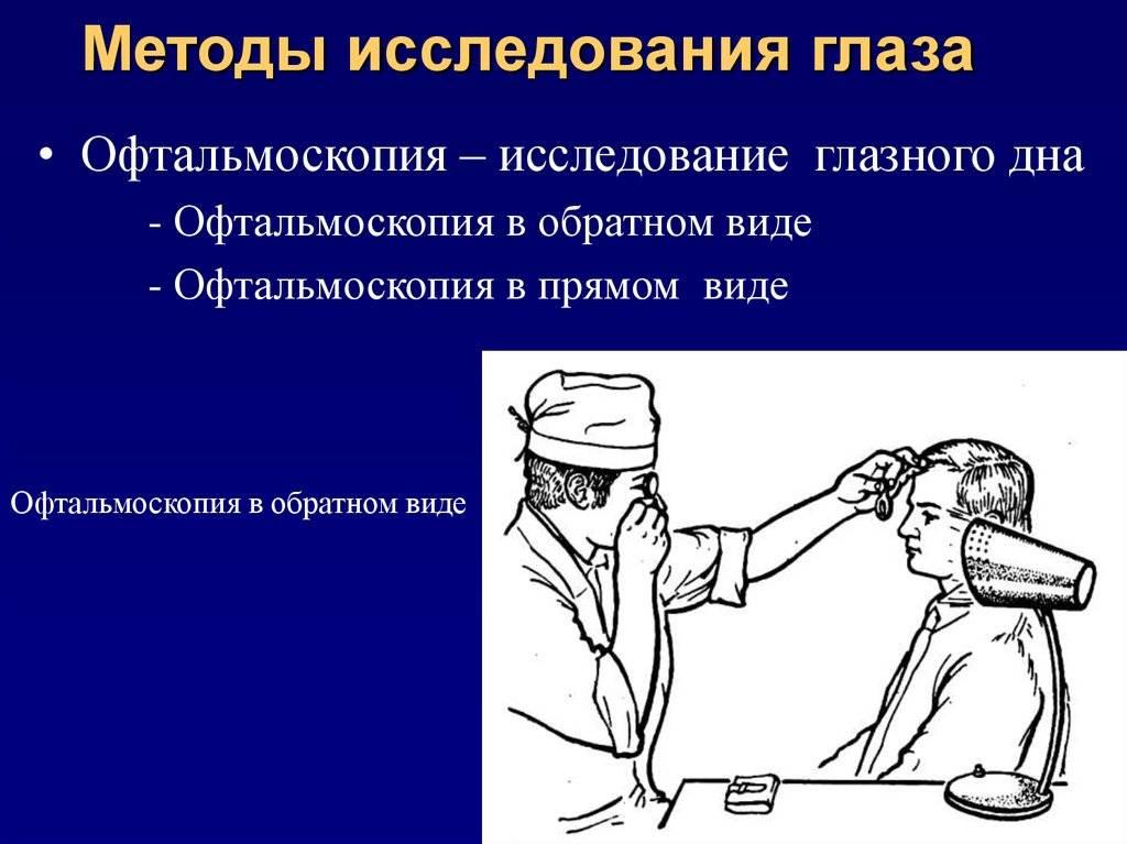 Диагностика глаукомы: методы исследования органов зрения