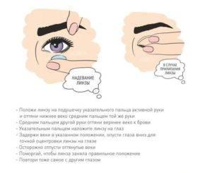 Просроченные контактные линзы: почему нельзя их носить?