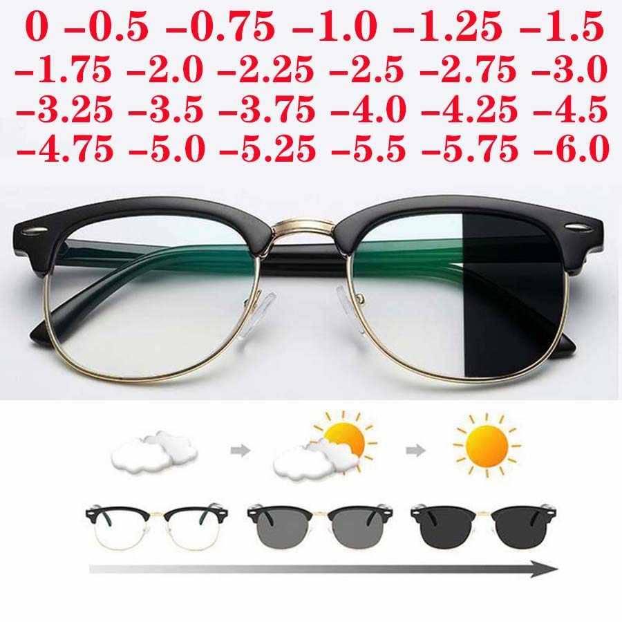 Очки и линзы разница в диоптриях. очки с разными диоптриями для каждого глаза