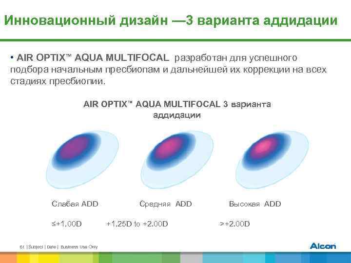 Что такое мультифокальные линзы, правила подбора и ношения oculistic.ru что такое мультифокальные линзы, правила подбора и ношения