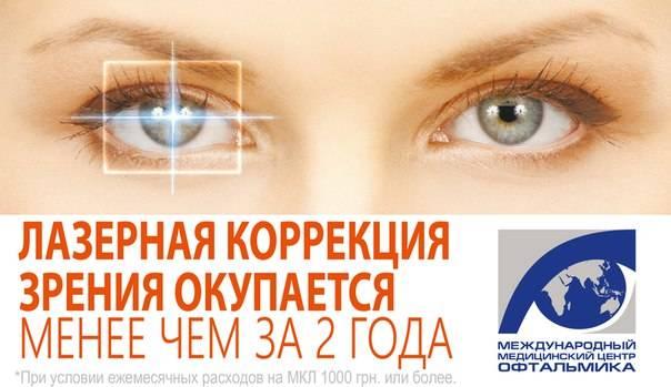 Лазерная коррекция зрения бесплатно по полису омс: план