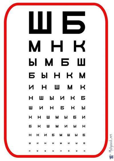 Таблица проверки зрения сивцева - распечатать или скачать, цифры для остроты глаз, шбмнк, орловой, сивкова