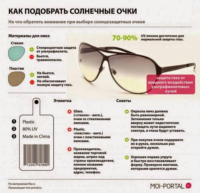 Как выбрать солнцезащитные очки правильно + рейтинг лучших фирм
