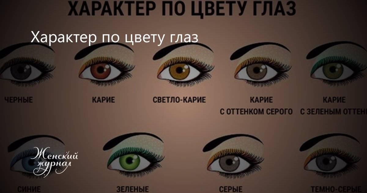 О чем говорит цвет глаз человека?