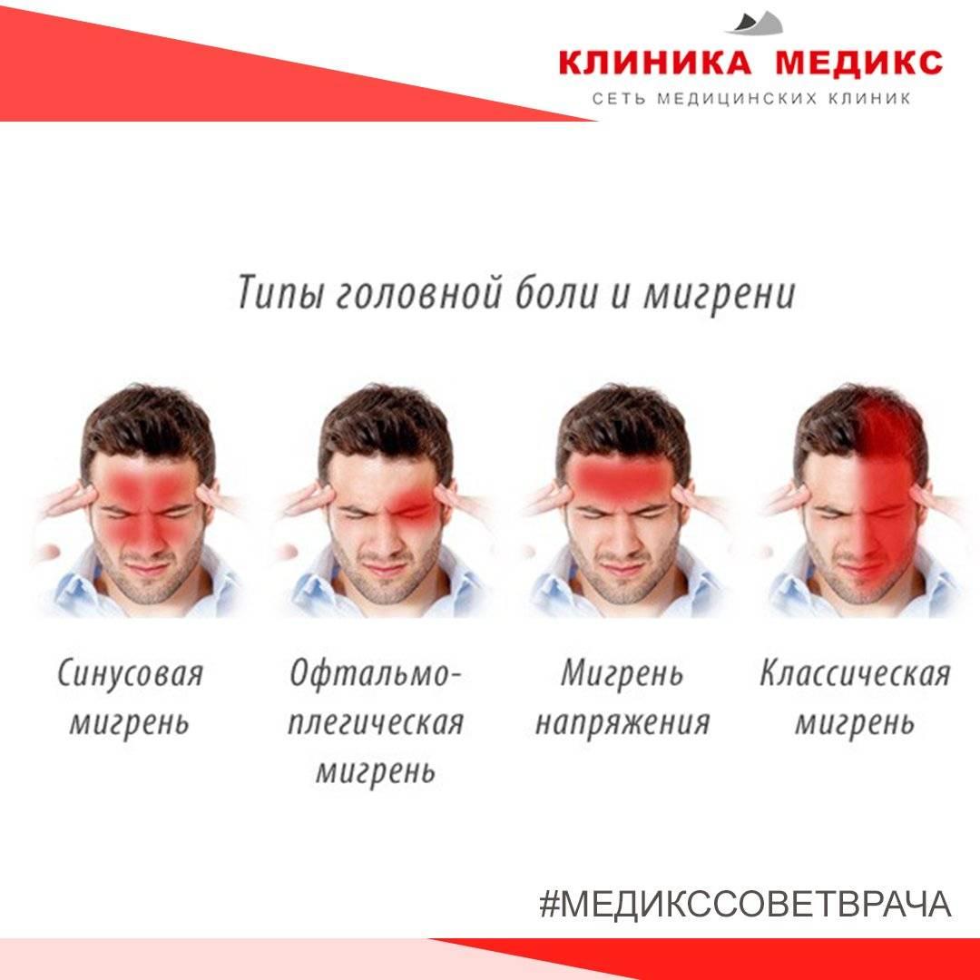 Болит голова, болит в висках: что делать? причины, симптомы и лечение