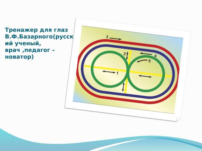 Гимнастика и упражнения для глаз: по норбекову, по жданову, по аветисову, для улучшения зрения