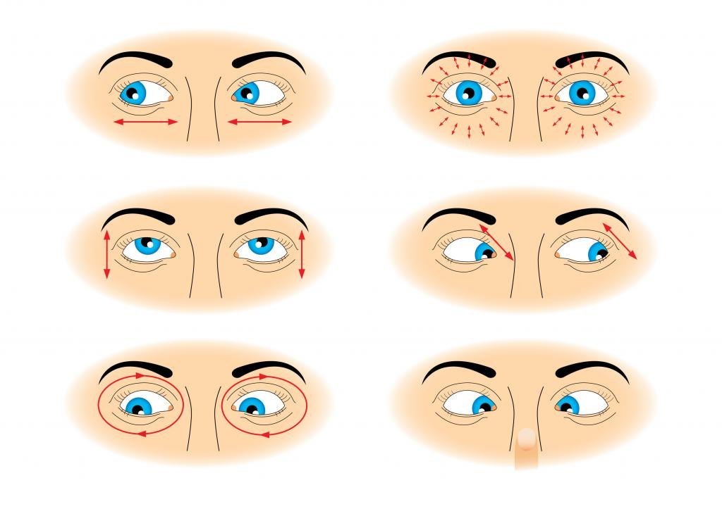 Упражнения для глаз при глаукоме - гимнастика для глаз при глаукоме и катаракте   медицинский портал spacehealth