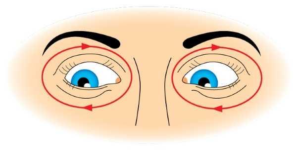 Лечение катаракты народными средствами - рецепты и упражнения