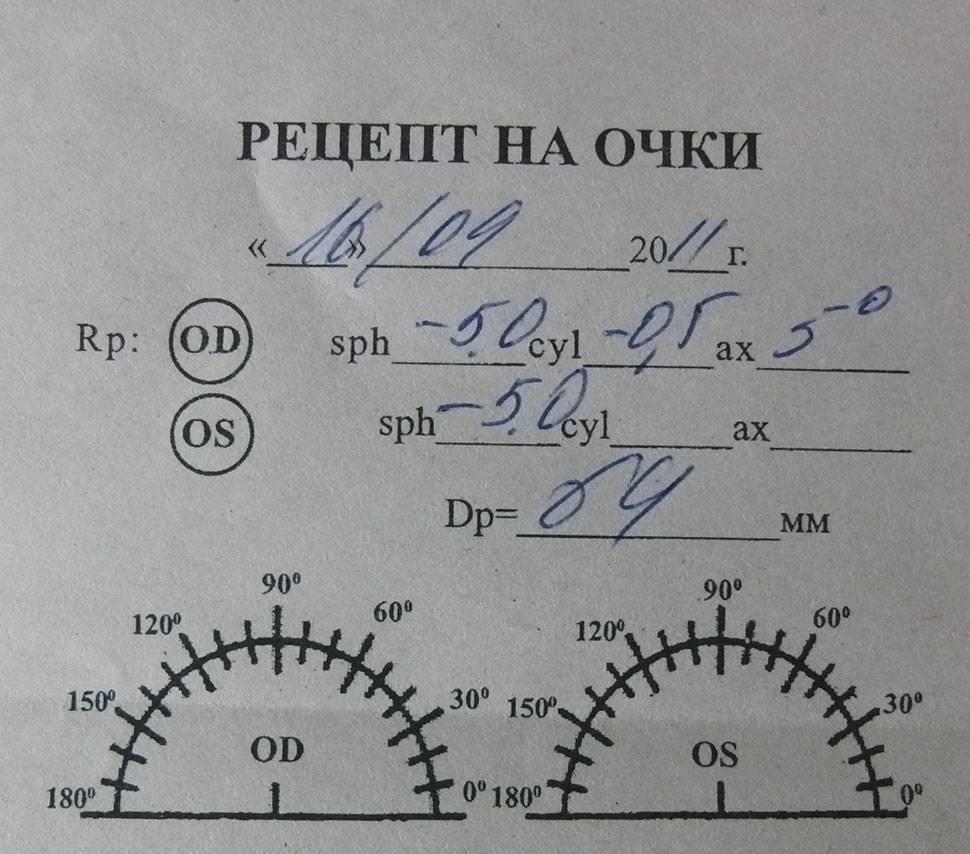 Рецепт на очки: расшифровка значений oculistic.ru рецепт на очки: расшифровка значений