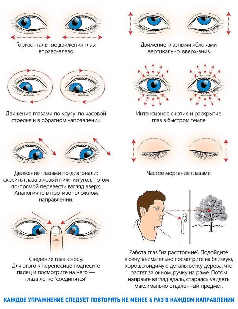 Гимнастика для глаз при катаракте (упражнения по жданову и норбекову, пальминг, тибетская, утренняя зарядка, йога): польза, противопоказания