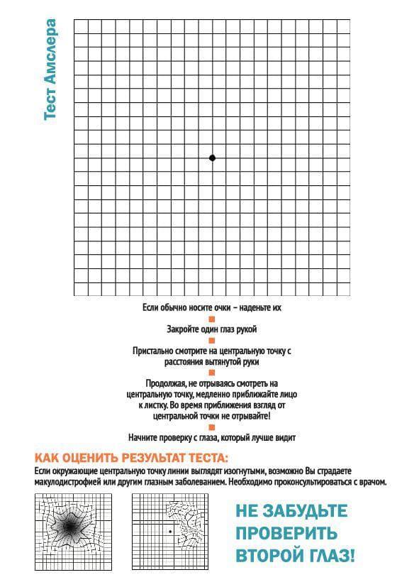 Сетка амслера – решетка и таблица для проверки зрения