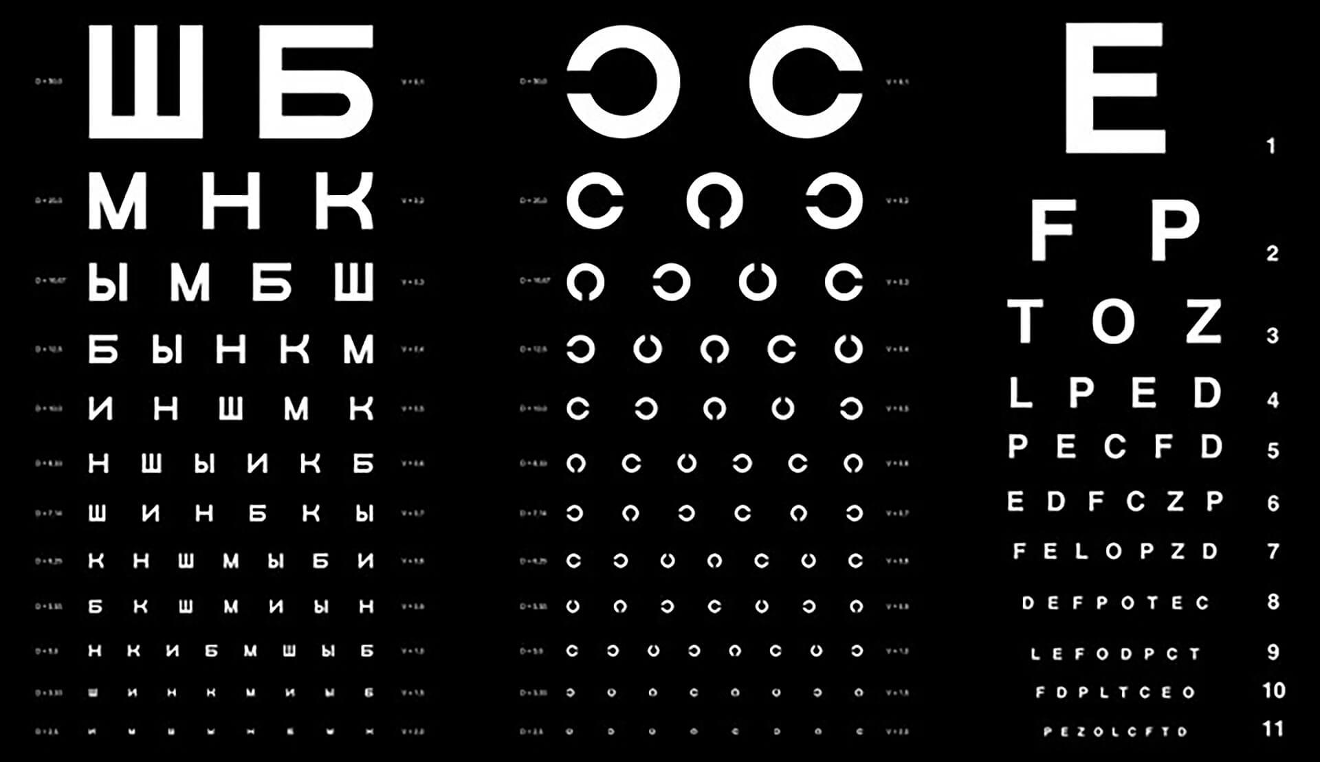 Проверка зрения по буквам: на каком расстоянии проверяют по таблице рабкина