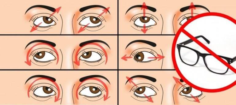 Эффективные упражнения для гимнастики глаз при косоглазии