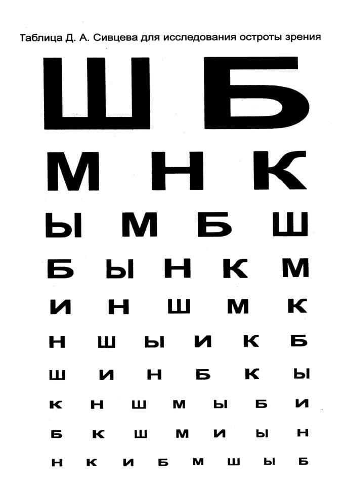 Таблица проверки зрения у окулиста - буквы у офтальмолога, алфавит на доске у глазного врача, офтальмологический плакат для детей, распечатать