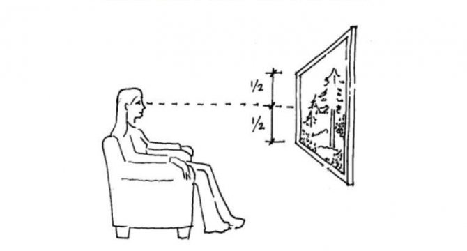 Расстояние до телевизора в зависимости от диагонали
