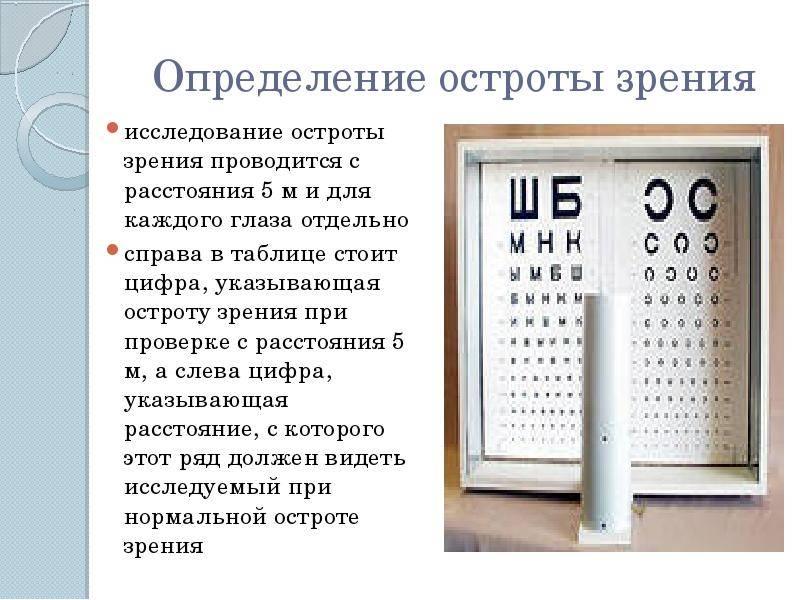 Диагностика заболеваний глаз - методы исследования глаз в офтальмологии