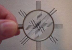 Онлайн проверка на астигматизм глаз