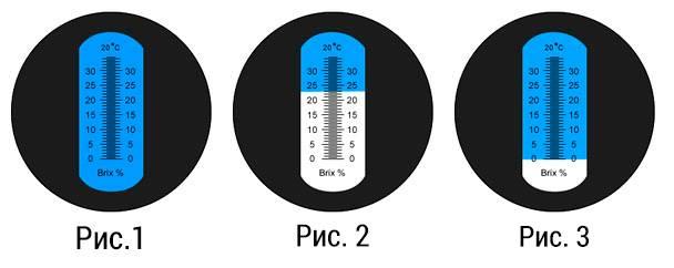 Принцип работы рефкератометра