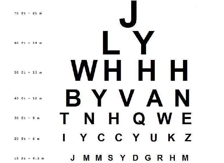 Тест на проверку зрения: как осуществляется?