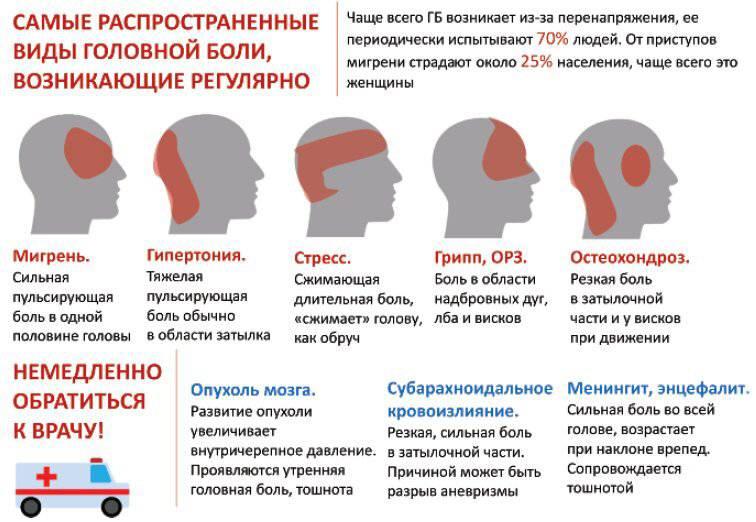 Болит голова и давит в области лба, глаз, переносицы: причины и помощь