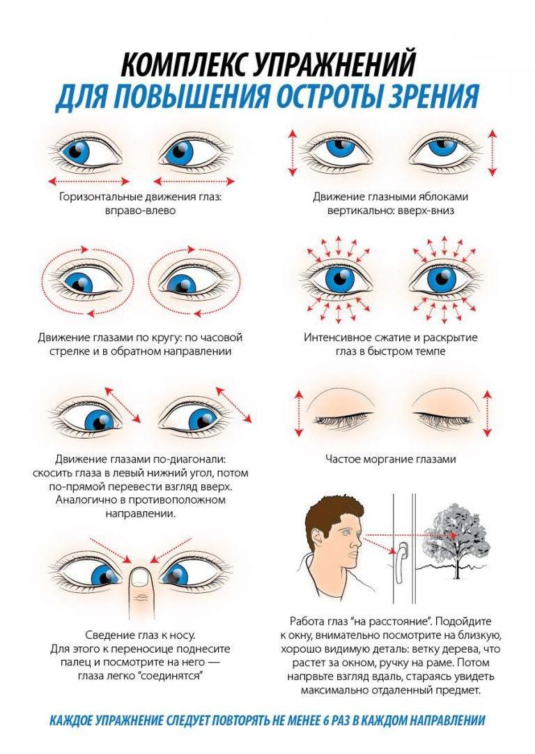 Какие упражнения для глаз можно делать при катаракте