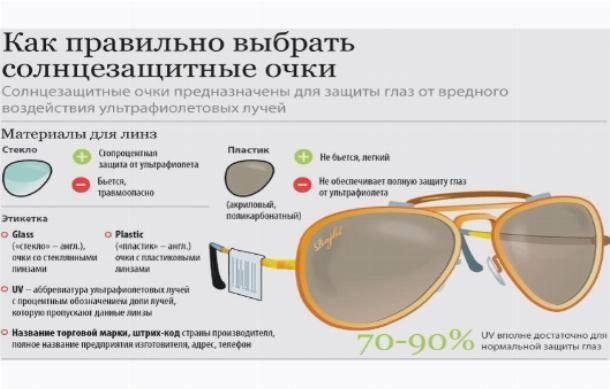 Как подобрать очки: специфика выбора по форме лица для мужчин и женщин, при близорукости и дальнозоркости, как ухаживать
