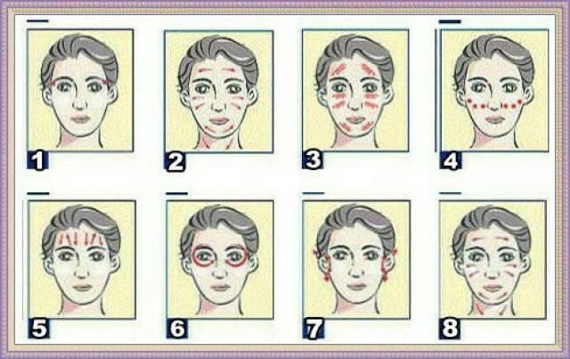 Лимфодренажный массаж под глазами — решение всех вопросов красоты