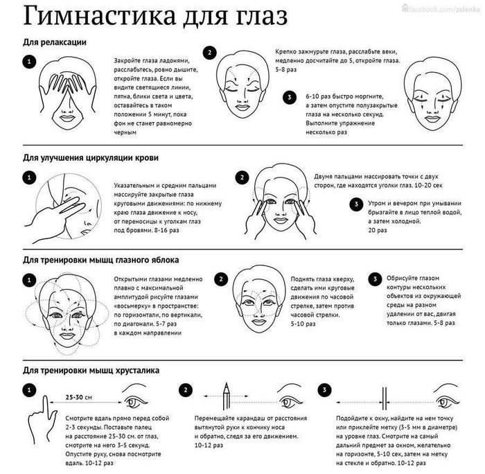 Гимнастика для глаз. как улучшить зрение