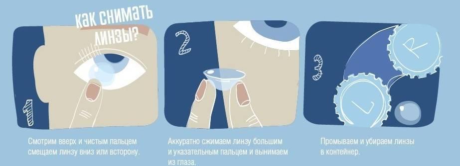Линзы, которые можно носить месяц не снимая