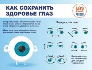 Как понять, что у ребенка портится зрение. снижение зрения
